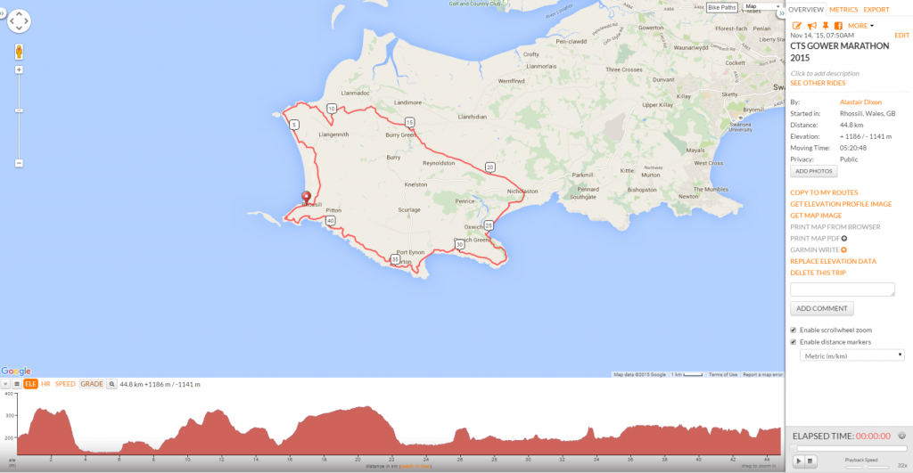 Race route and profile
