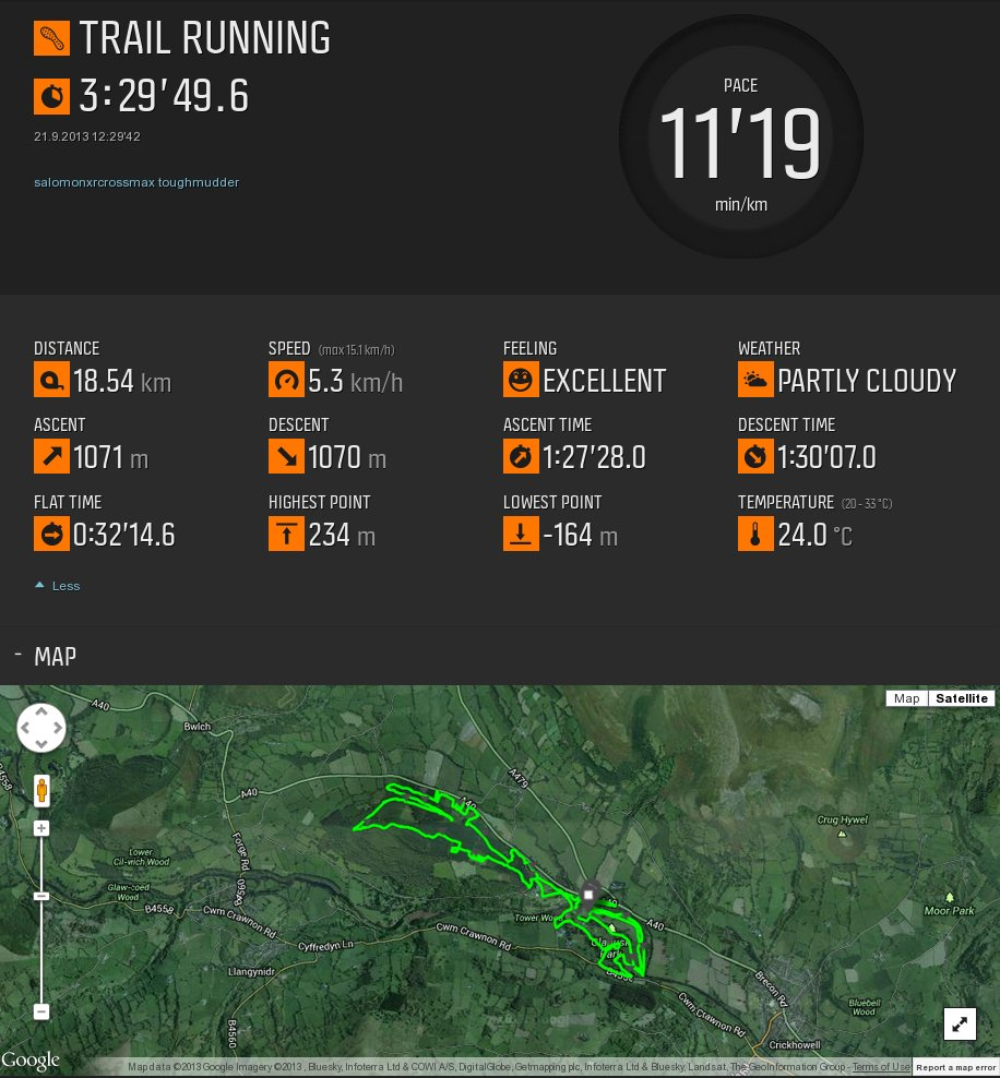 Tough Mudder South West Video 1 - Trail and Kale   Trail Running & Adventure