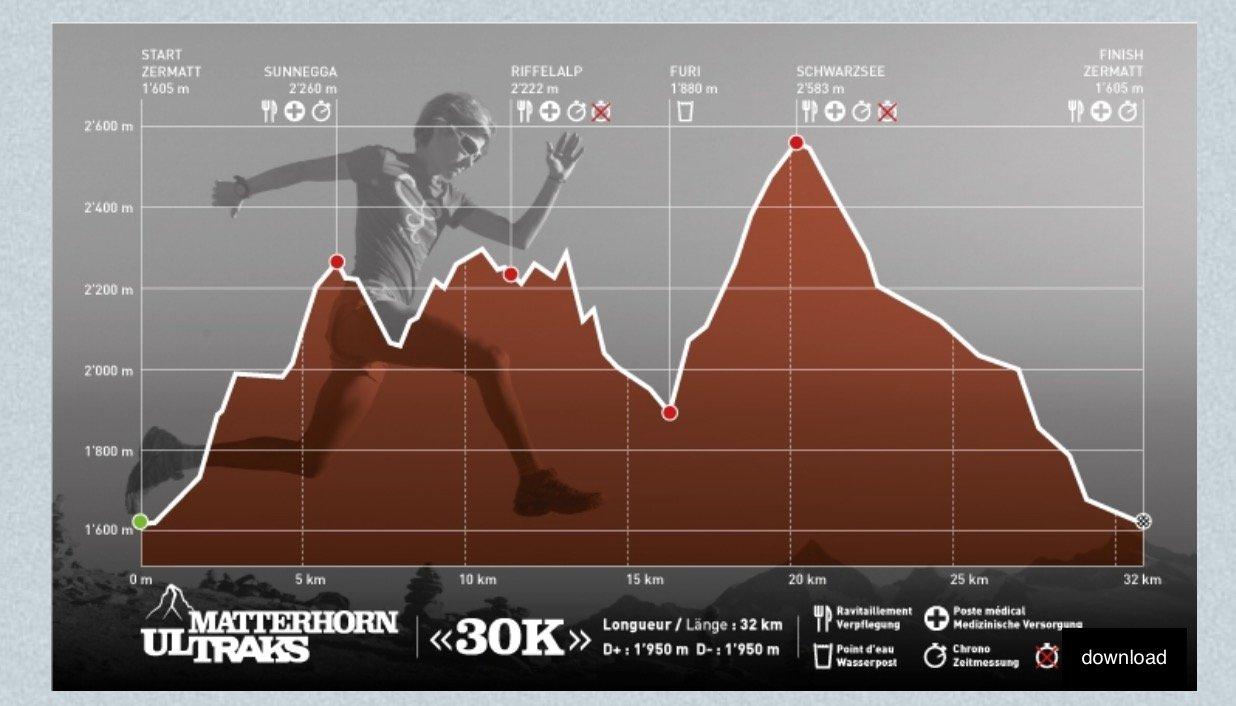 Ultraks 30k race profile