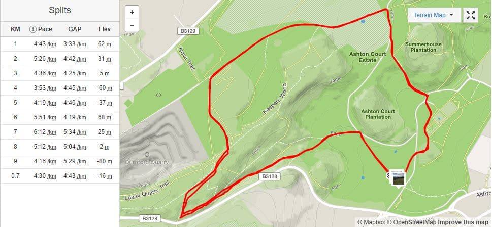 Salomon Sunset Series Race Route - Trail & Kale
