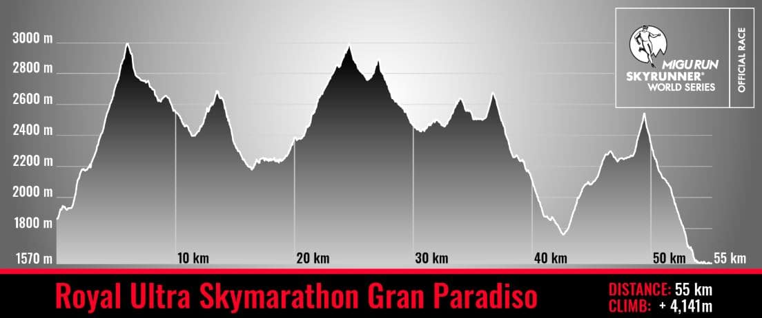 Royal Ultra SkyMarathon Gran Paradiso race profile trail and kale 2