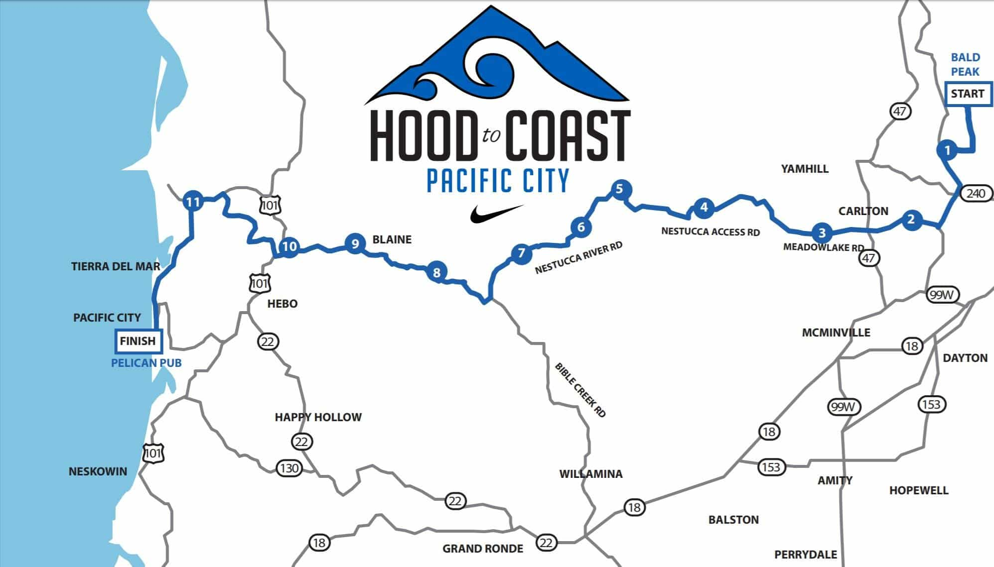 Hood To Coast Pacific City Relay trail and kale